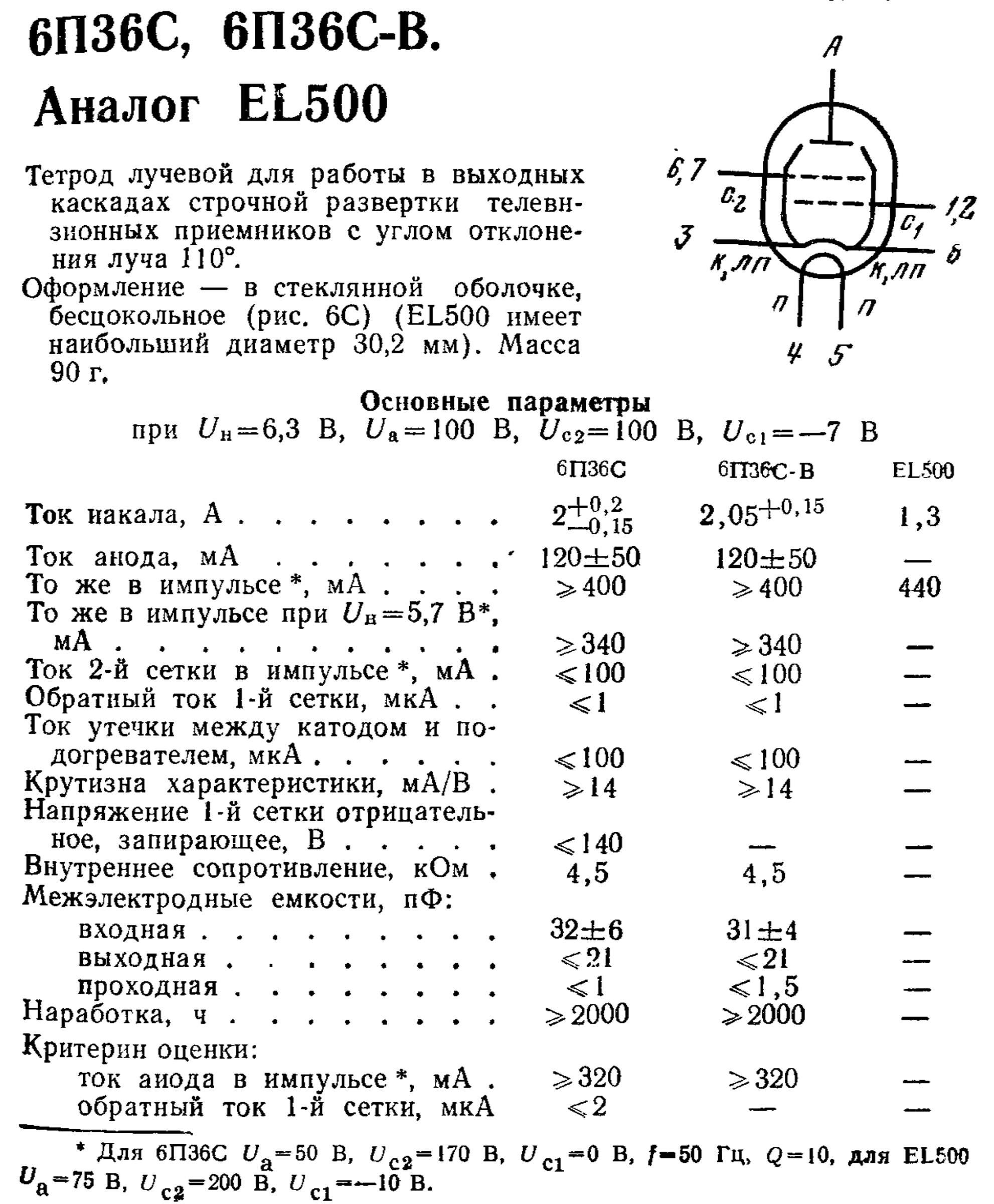 Параметры радиоламп 6П36С, 6П36С-В, EL500