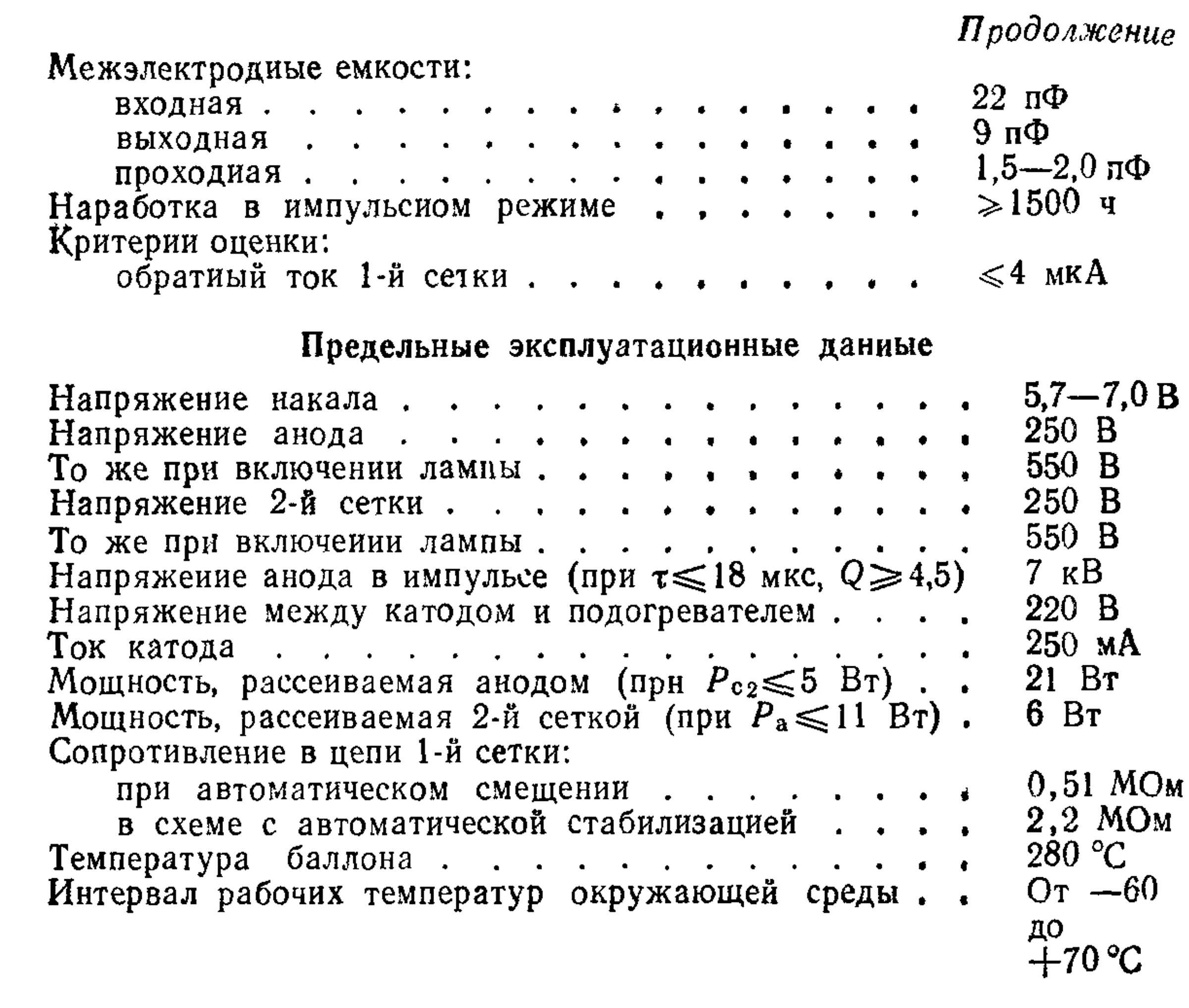 Параметры радиолампы 6П44С