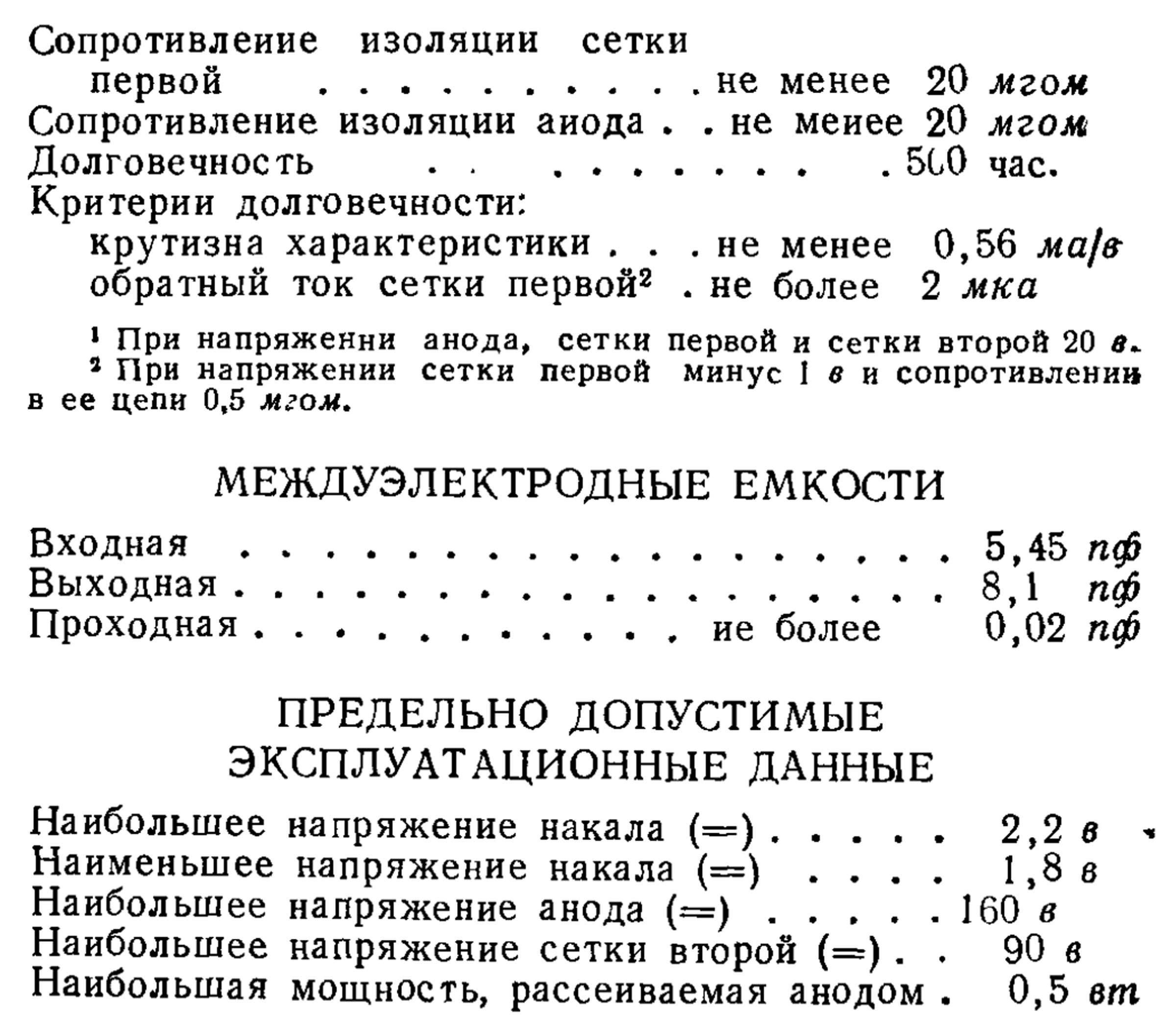 Параметры радиолампы 2К2М