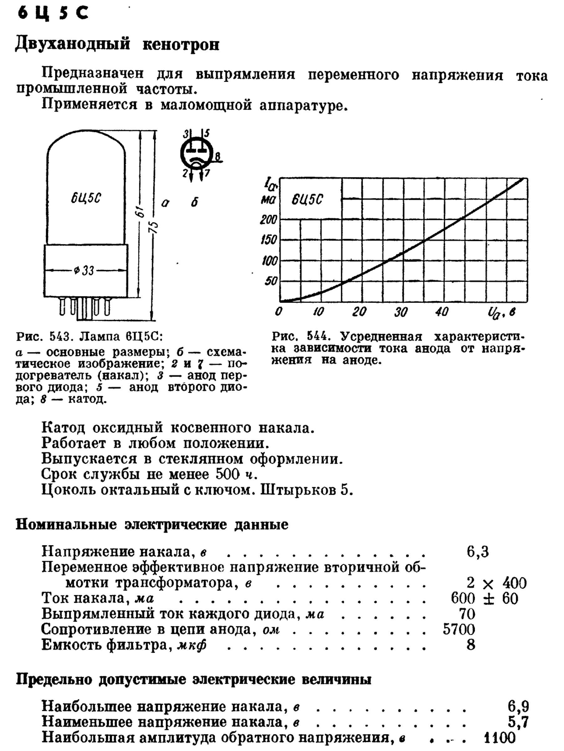Параметры радиолампы 6Ц5С