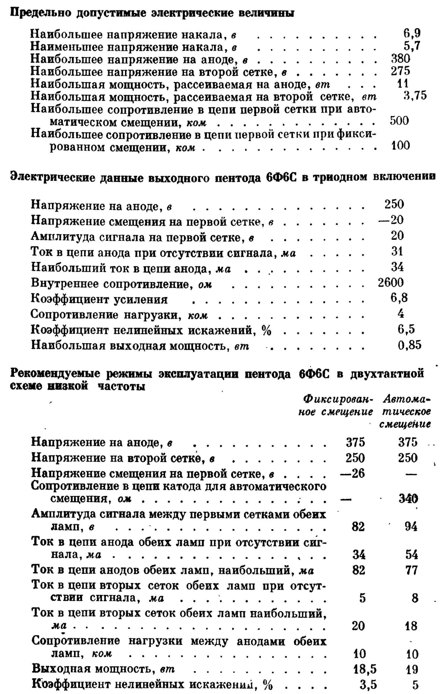 Параметры радиолампы 6Ф6С