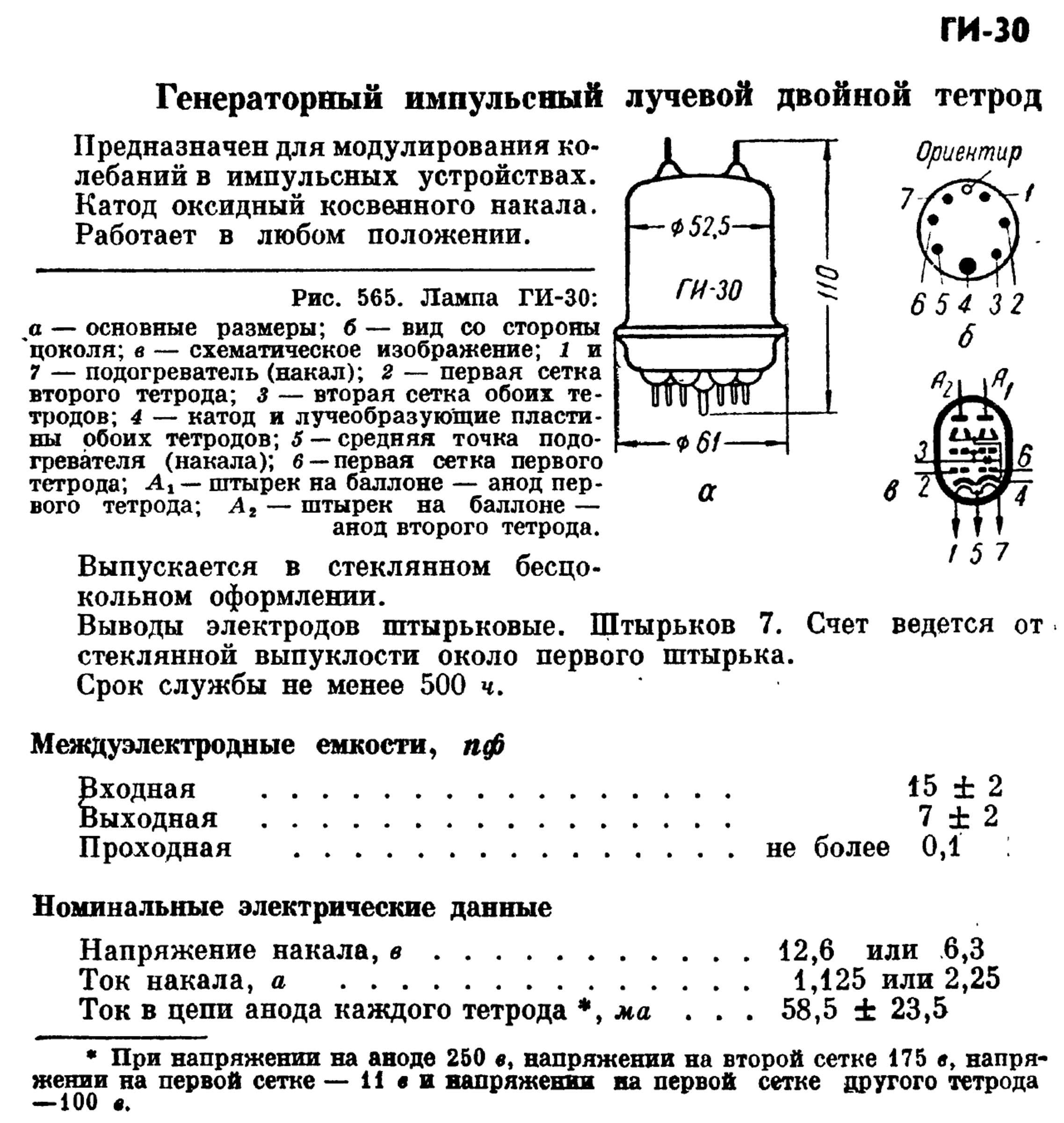 Параметры радиолампы ГИ-30