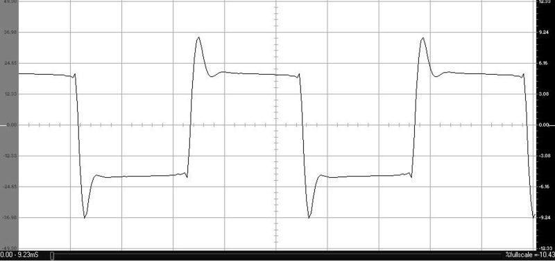Реакция усилителя на прямоугольный импульс