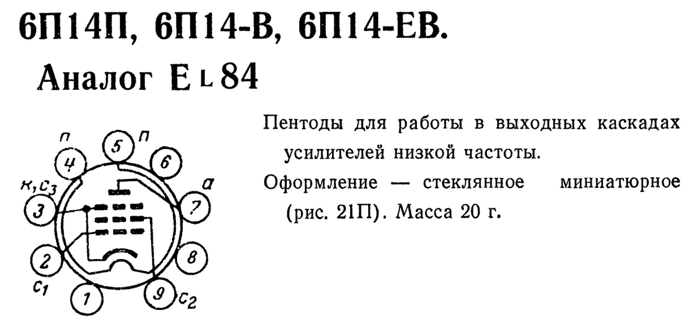 Параметры радиолампы 6П14П (В, ЕВ, EL84)