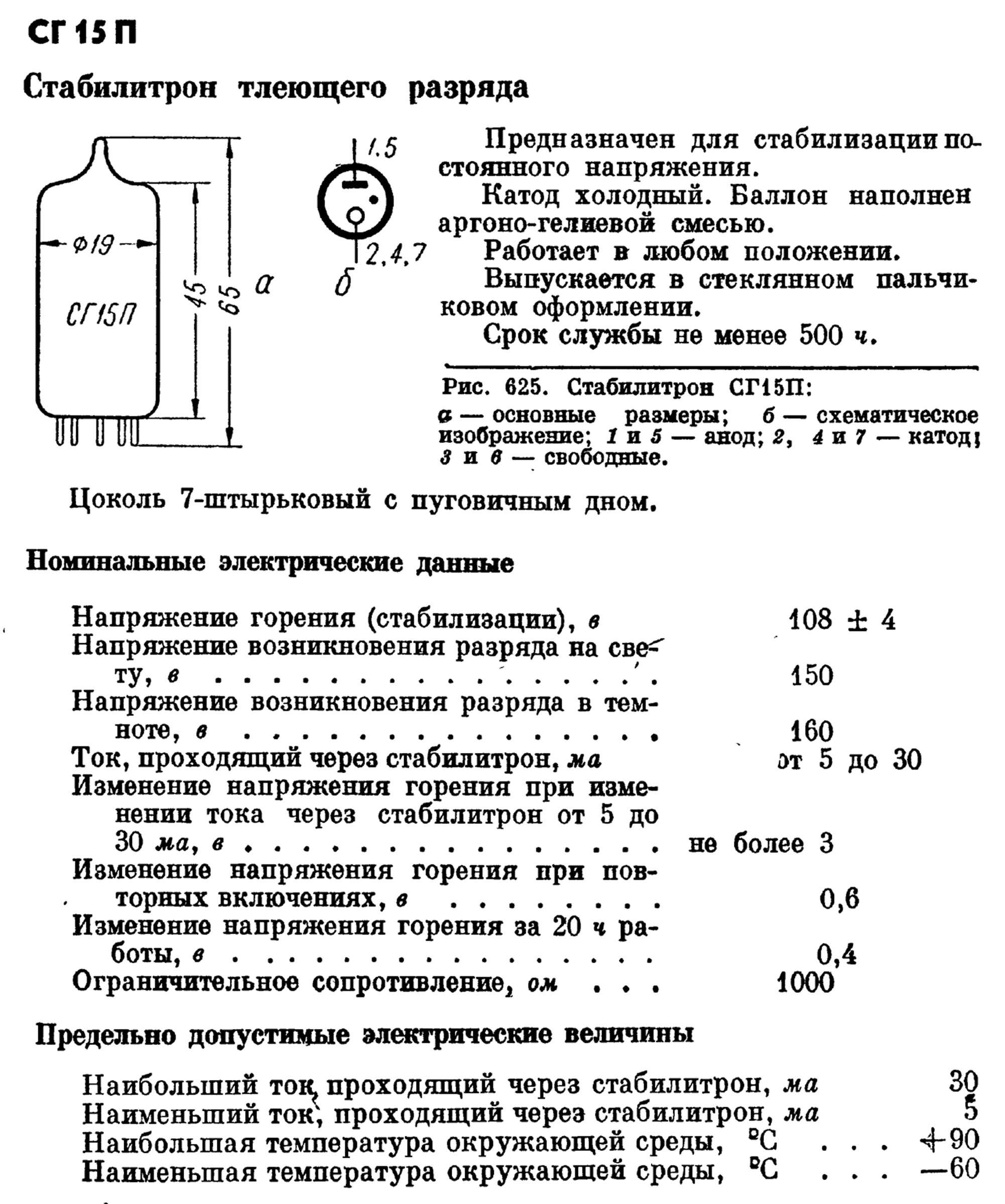 Параметры СГ15П-2