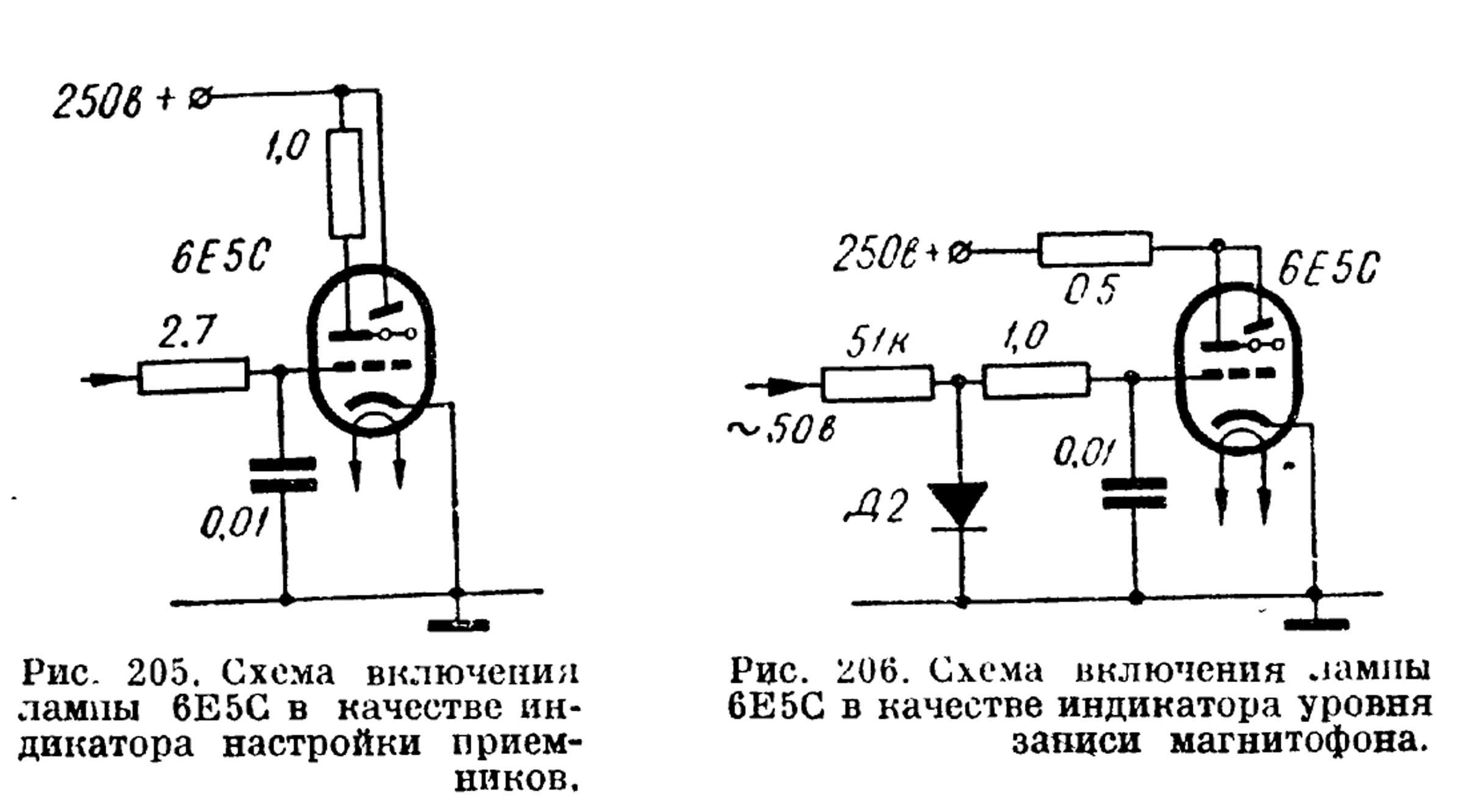 Параметры радиолампы 6Е5С